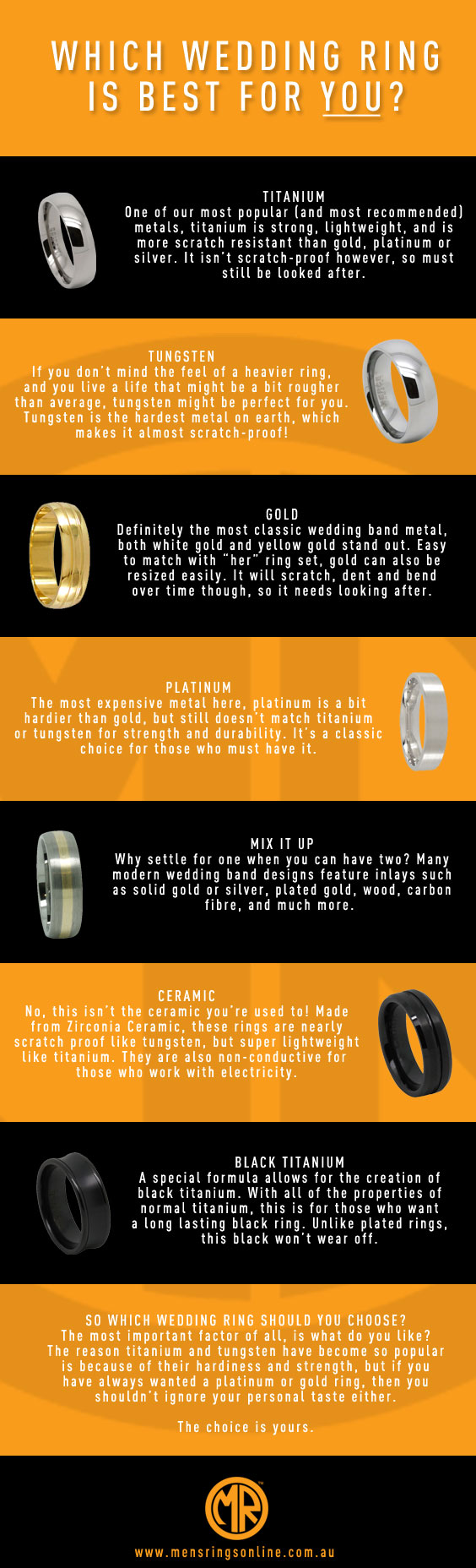 Compare Mens Ring Metals